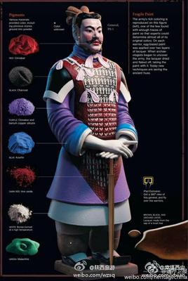 General is the highest rank in the army , he has double knots hairstyle with fine armor and a sword